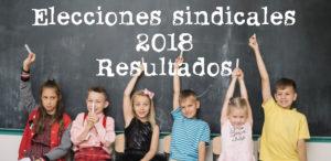 result_eleccionessindicales_2018